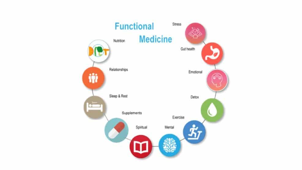 functional medicine nutritionist Archives - Smart Nutrition